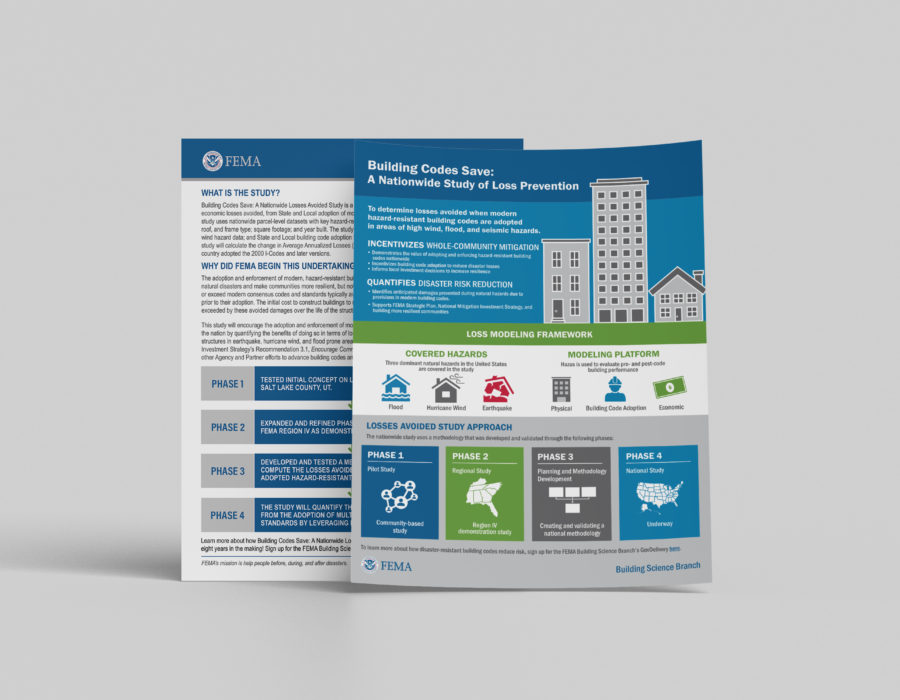 building-codes-save-infographic