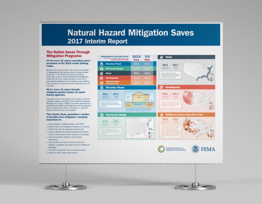 mitigation-saves-poster