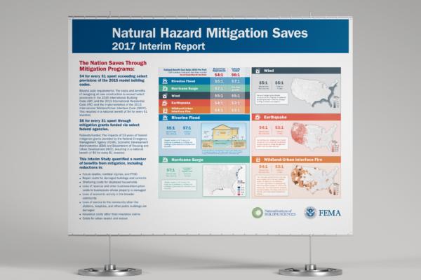 FEMA Interim Mitigation Saves Infographic